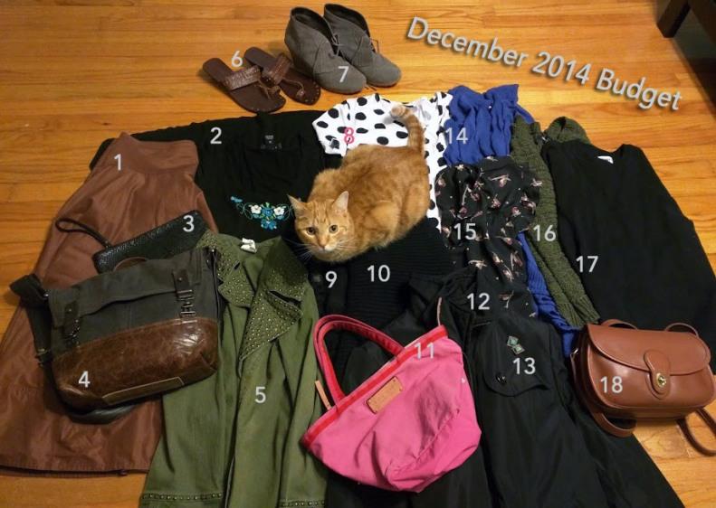 December Fashion Budget